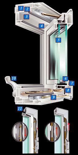 tech-casement-awning
